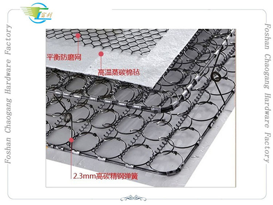 China Professional Mattress Bonnell Spring System , Bonnell Spring Unit Rust Prevention supplier