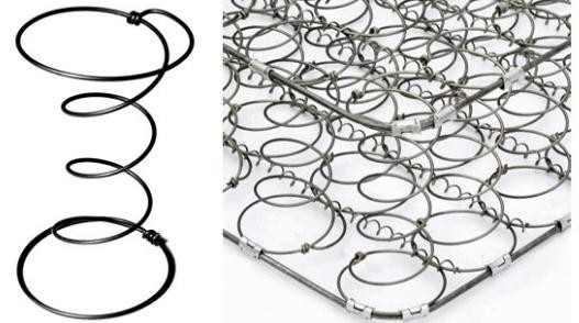 China High Strength Bonnell Mattress Spring Coil / Furniture Coil Springs 4-7 Turns supplier