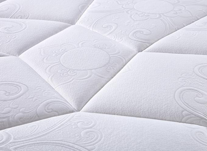 Elegant Pillow Top Mattress Topper King Size / Queen Size For Hotel And Home Use