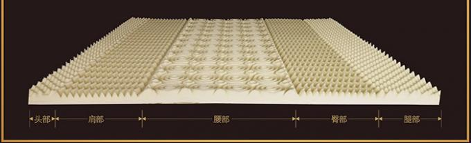 Bedroom King Size Natural Latex Mattress , 100% Latex Foam Mattress Bacteria Resistant