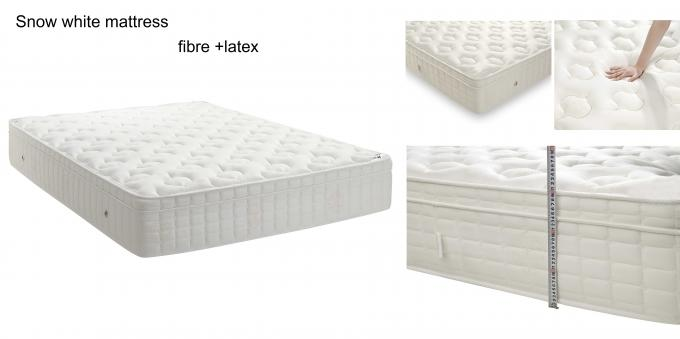 King Size & Queen Size Hotel Bed Mattress , 5 Star Hotel Collection Mattress